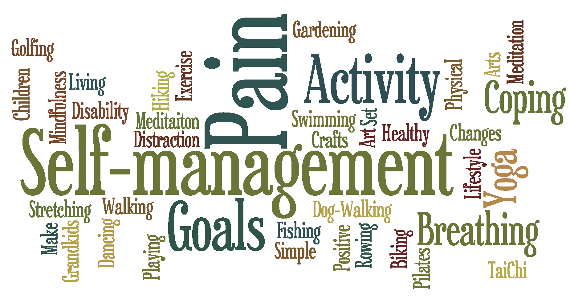 Self-Management-in-Chronic-Disease