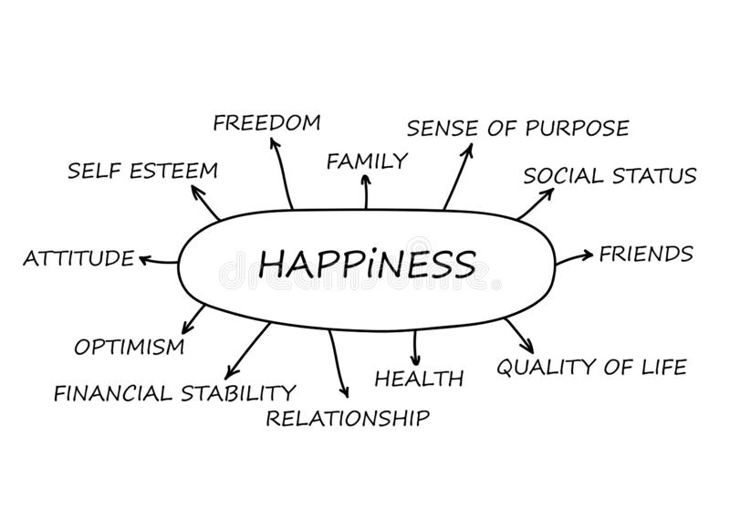 illustration-happiness-concept-simple-note-isolated-white-eps-file-available-n-happiness-concept-hot-keywords-162531955